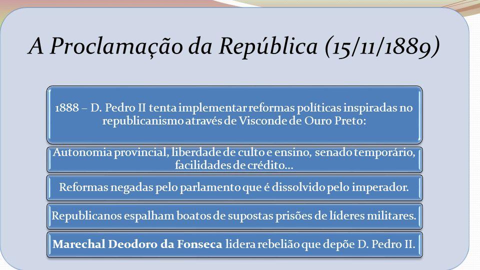 A Proclamação da República (15/11/1889)