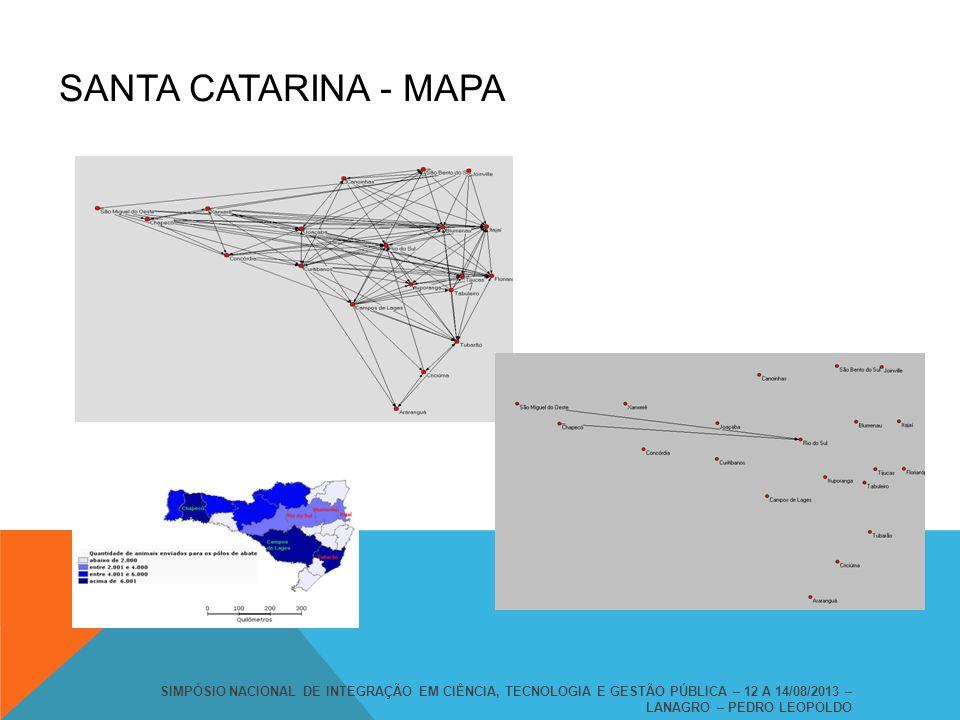 SANTA CATARINA - MAPA SIMPÓSIO NACIONAL DE INTEGRAÇÃO EM CIÊNCIA, TECNOLOGIA E GESTÃO PÚBLICA – 12 A 14/08/2013 – LANAGRO – PEDRO LEOPOLDO.