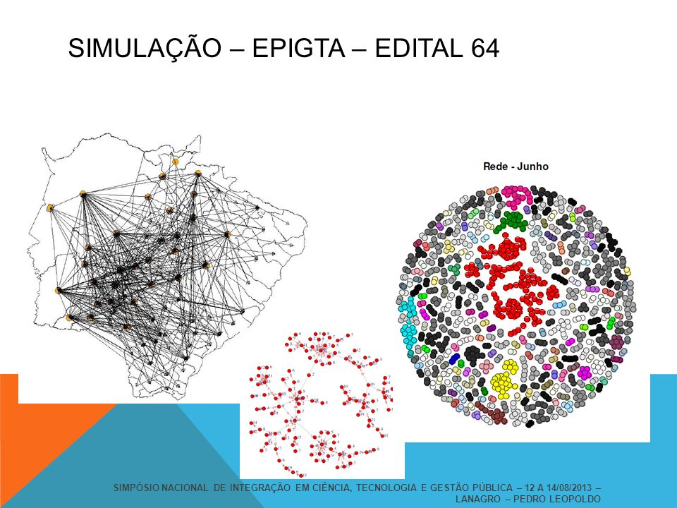 SIMULAÇÃO – EPIGTA – EDITAL 64
