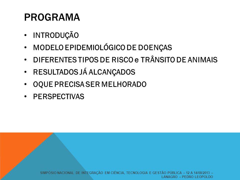 PROGRAMA INTRODUÇÃO MODELO EPIDEMIOLÓGICO DE DOENÇAS