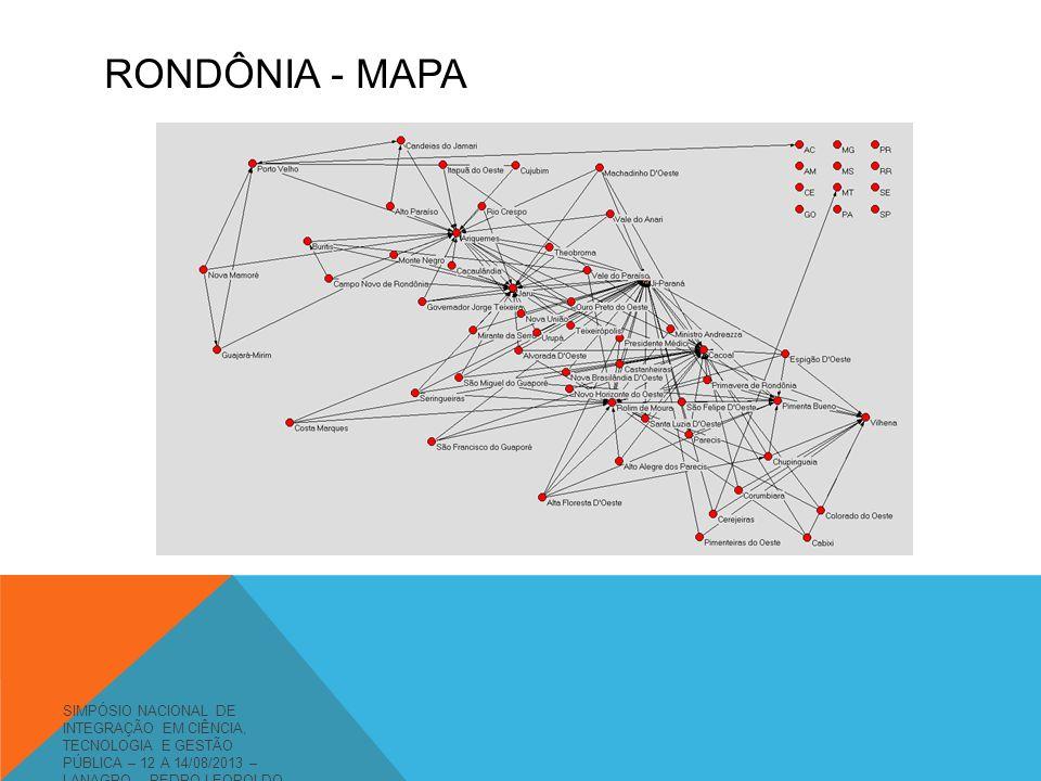 RONDÔNIA - MAPA SIMPÓSIO NACIONAL DE INTEGRAÇÃO EM CIÊNCIA, TECNOLOGIA E GESTÃO PÚBLICA – 12 A 14/08/2013 – LANAGRO – PEDRO LEOPOLDO.