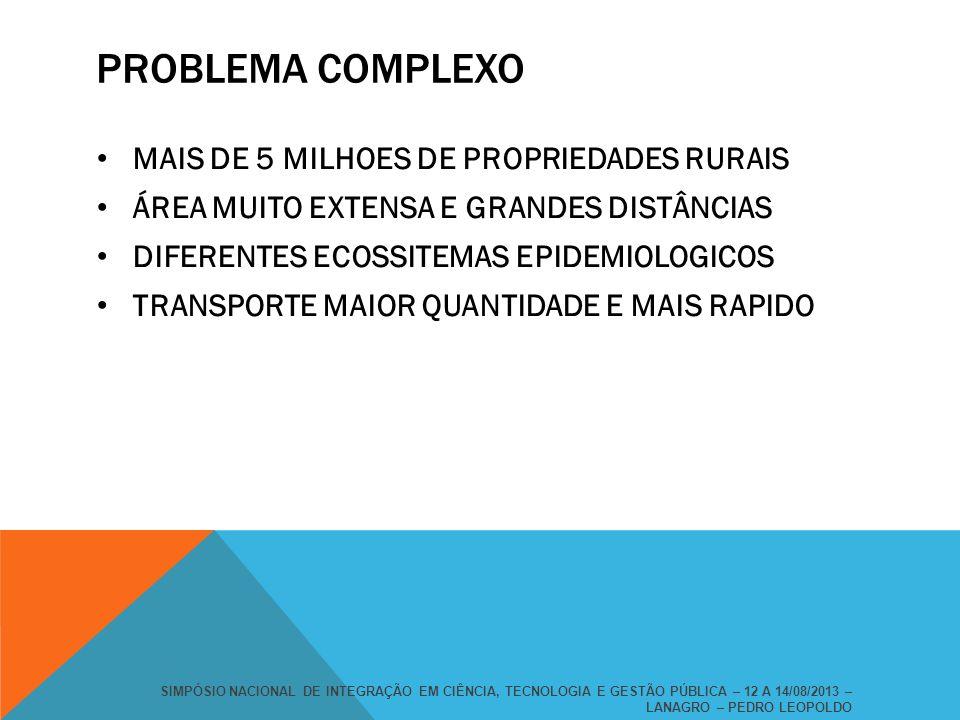 PROBLEMA COMPLEXO MAIS DE 5 MILHOES DE PROPRIEDADES RURAIS