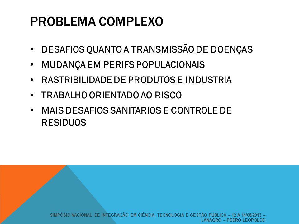 PROBLEMA COMPLEXO DESAFIOS QUANTO A TRANSMISSÃO DE DOENÇAS