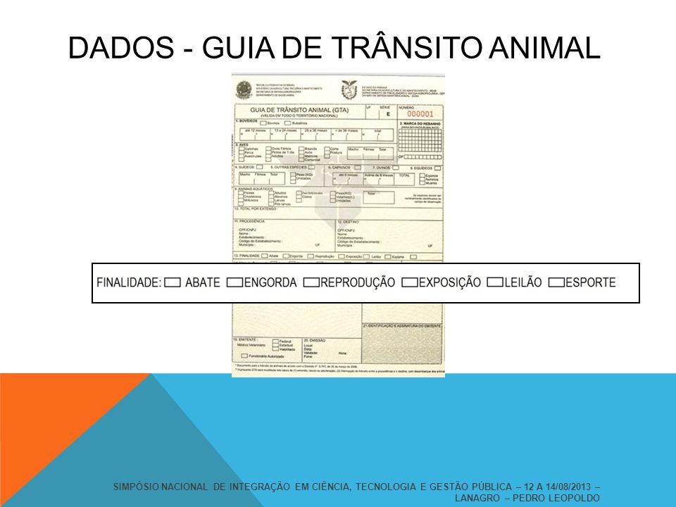DADOS - GUIA DE TRÂNSITO ANIMAL