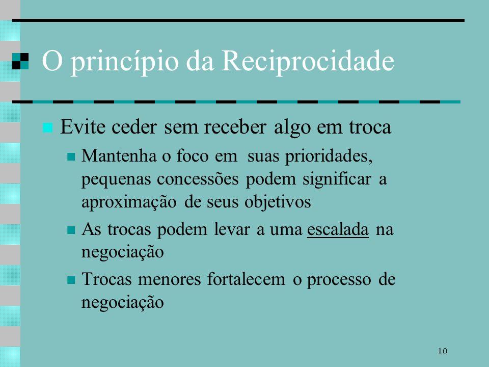 O princípio da Reciprocidade