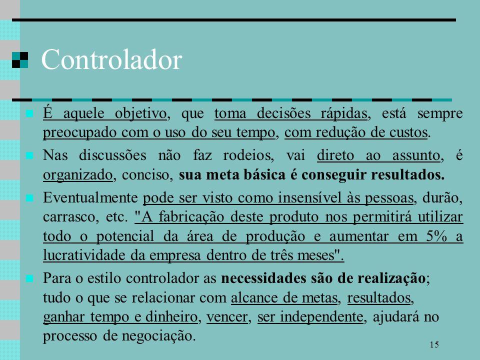 Controlador É aquele objetivo, que toma decisões rápidas, está sempre preocupado com o uso do seu tempo, com redução de custos.
