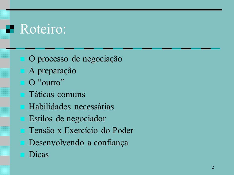 Roteiro: O processo de negociação A preparação O outro