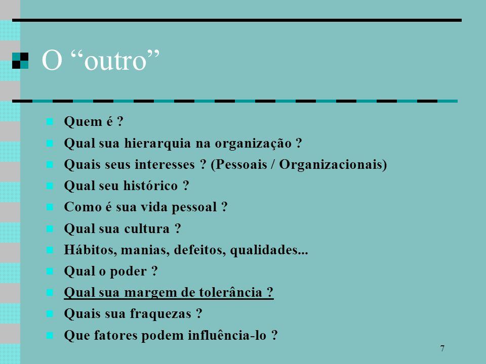 O outro Quem é Qual sua hierarquia na organização