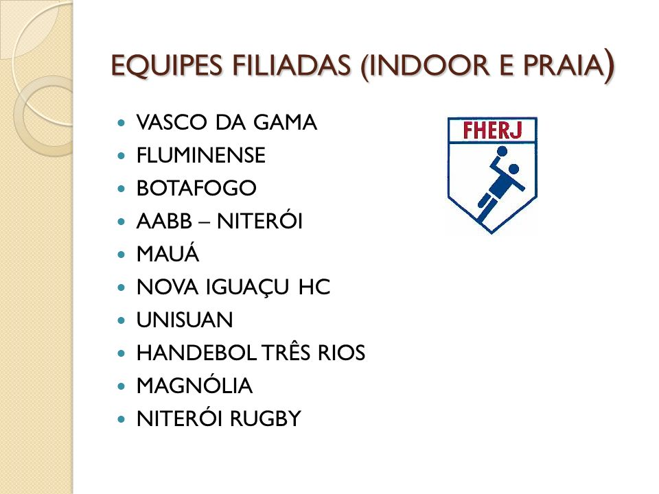 EQUIPES FILIADAS (INDOOR E PRAIA)
