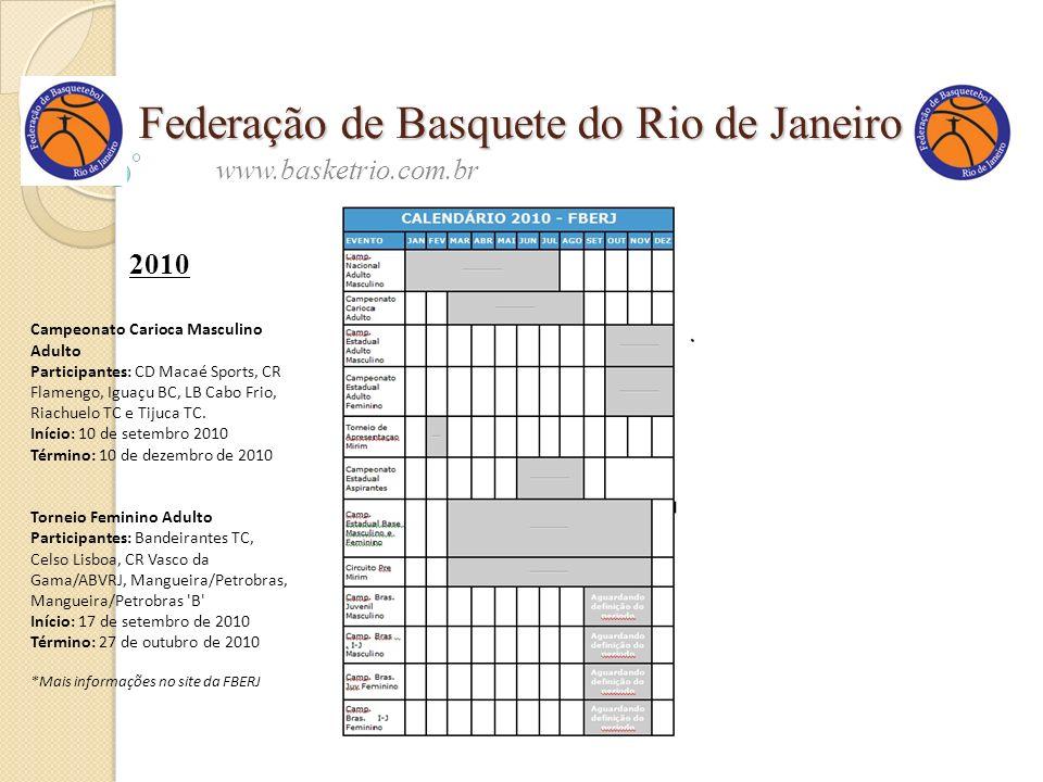 Federação de Basquete do Rio de Janeiro