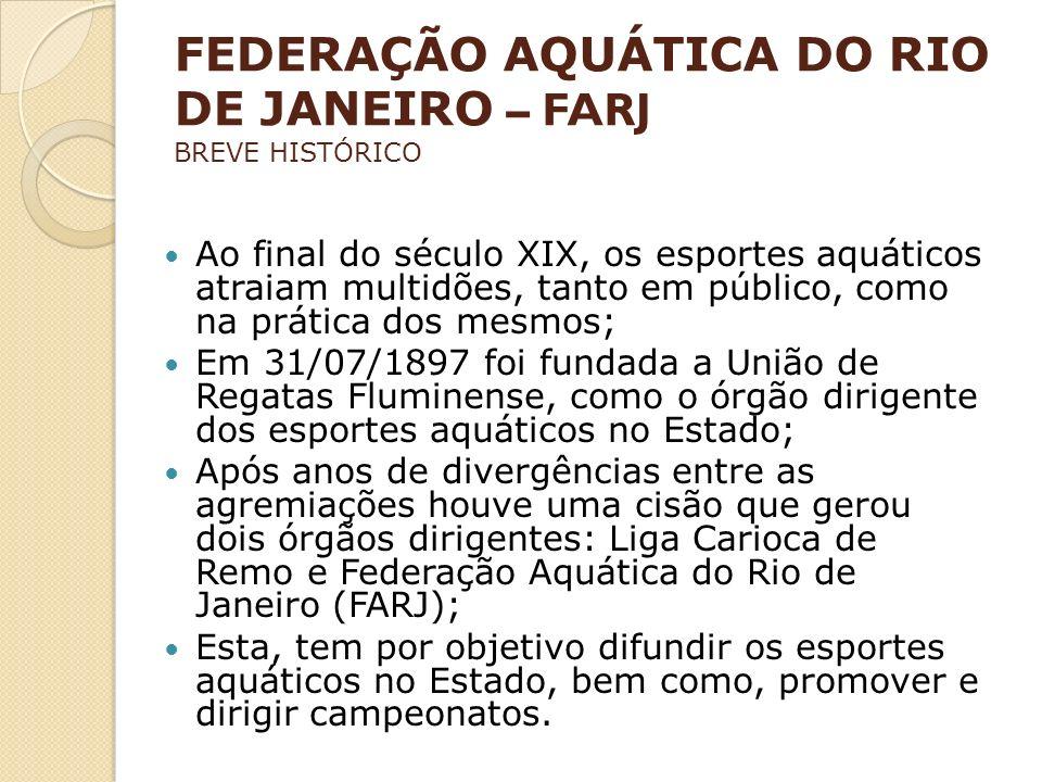 FEDERAÇÃO AQUÁTICA DO RIO DE JANEIRO – FARJ BREVE HISTÓRICO