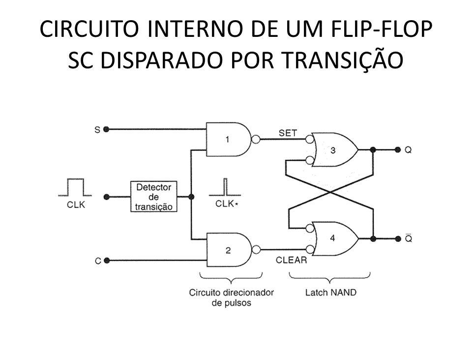 Circuito Flip Flop : Flip flops ppt carregar