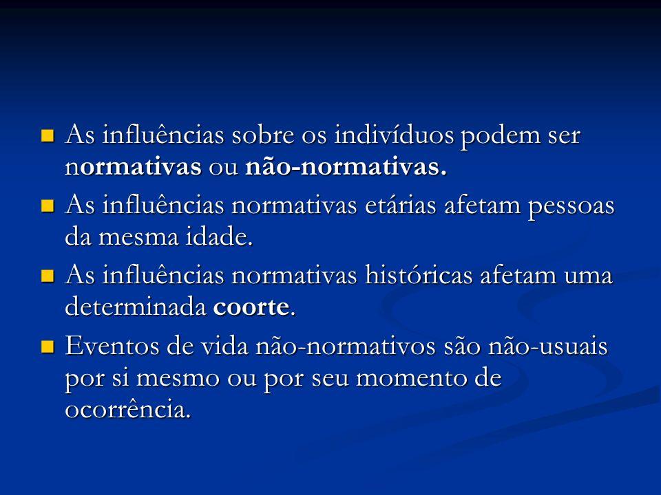 As influências sobre os indivíduos podem ser normativas ou não-normativas.