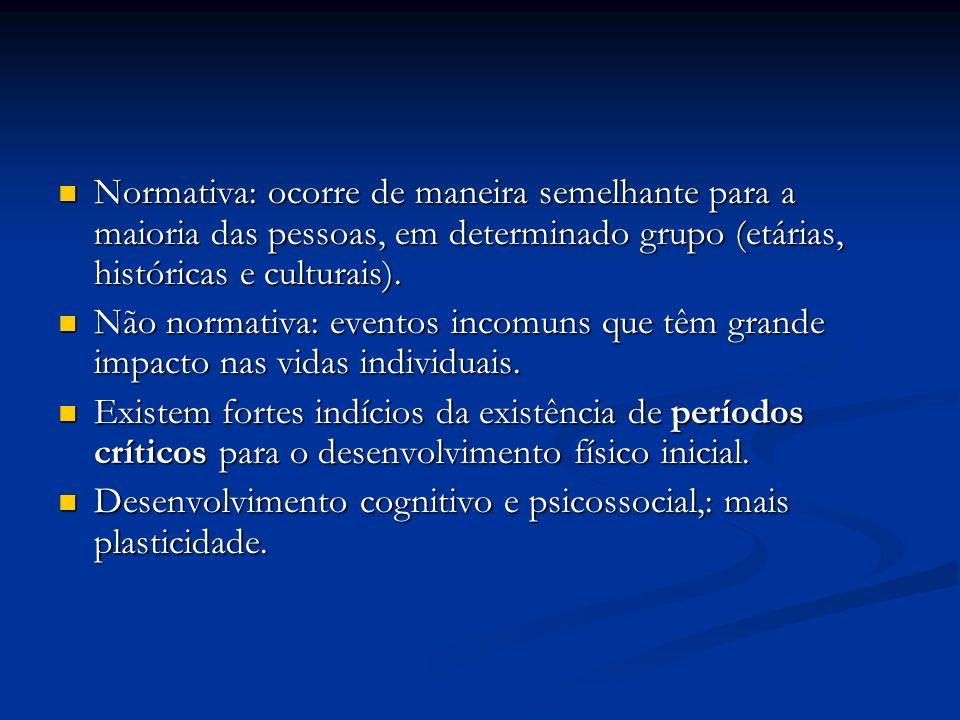 Normativa: ocorre de maneira semelhante para a maioria das pessoas, em determinado grupo (etárias, históricas e culturais).