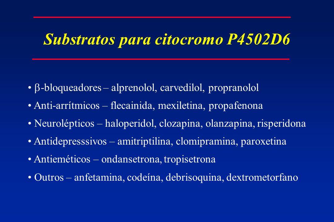 Substratos para citocromo P4502D6