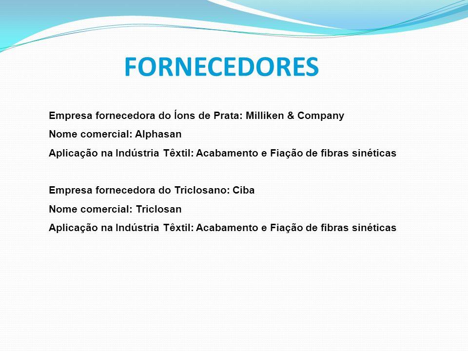 FORNECEDORES Empresa fornecedora do Íons de Prata: Milliken & Company