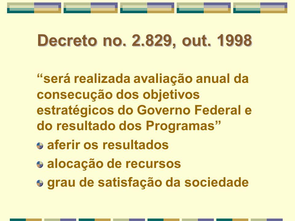 Decreto no. 2.829, out. 1998