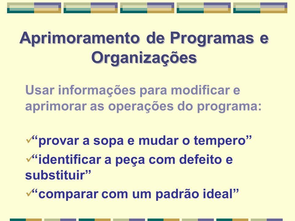 Aprimoramento de Programas e Organizações