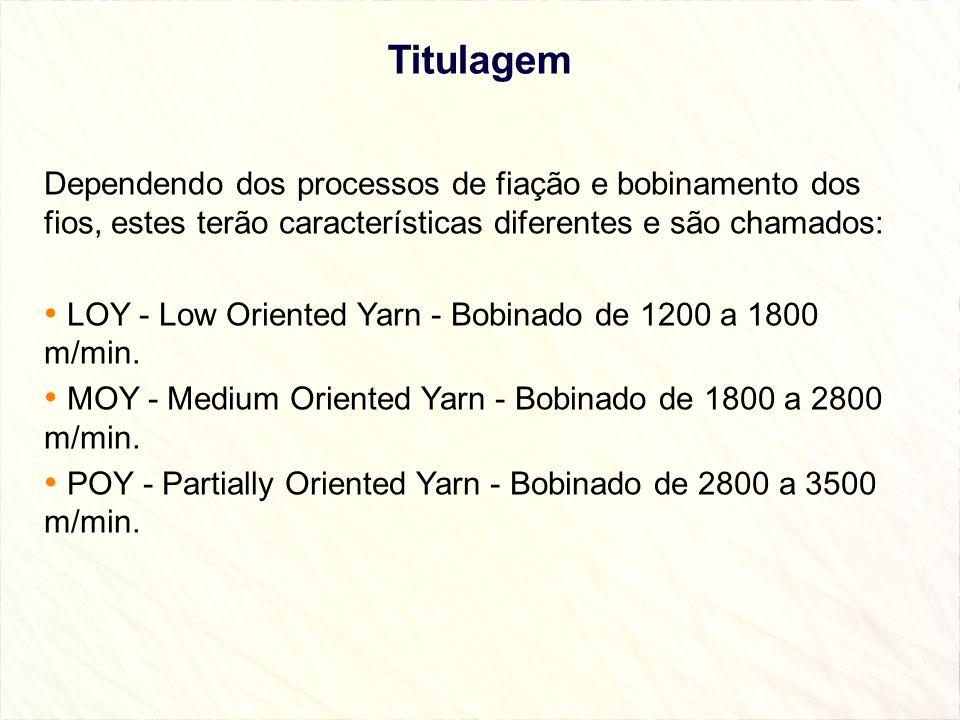 Titulagem Dependendo dos processos de fiação e bobinamento dos fios, estes terão características diferentes e são chamados: