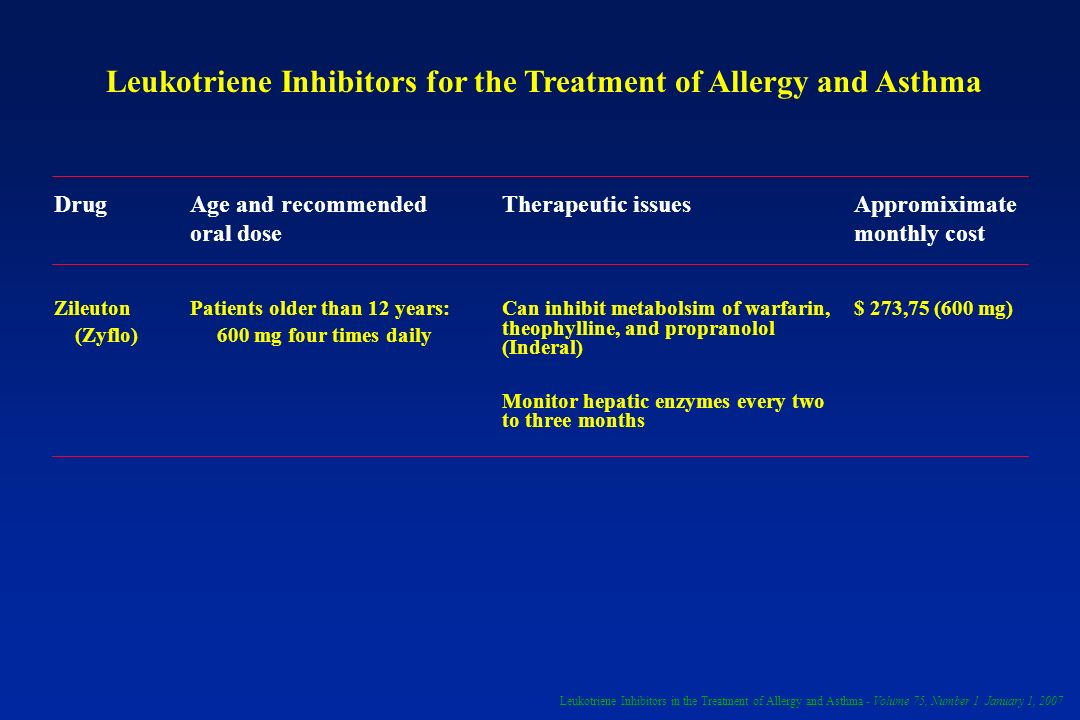 Leukotriene Inhibitors for the Treatment of Allergy and Asthma