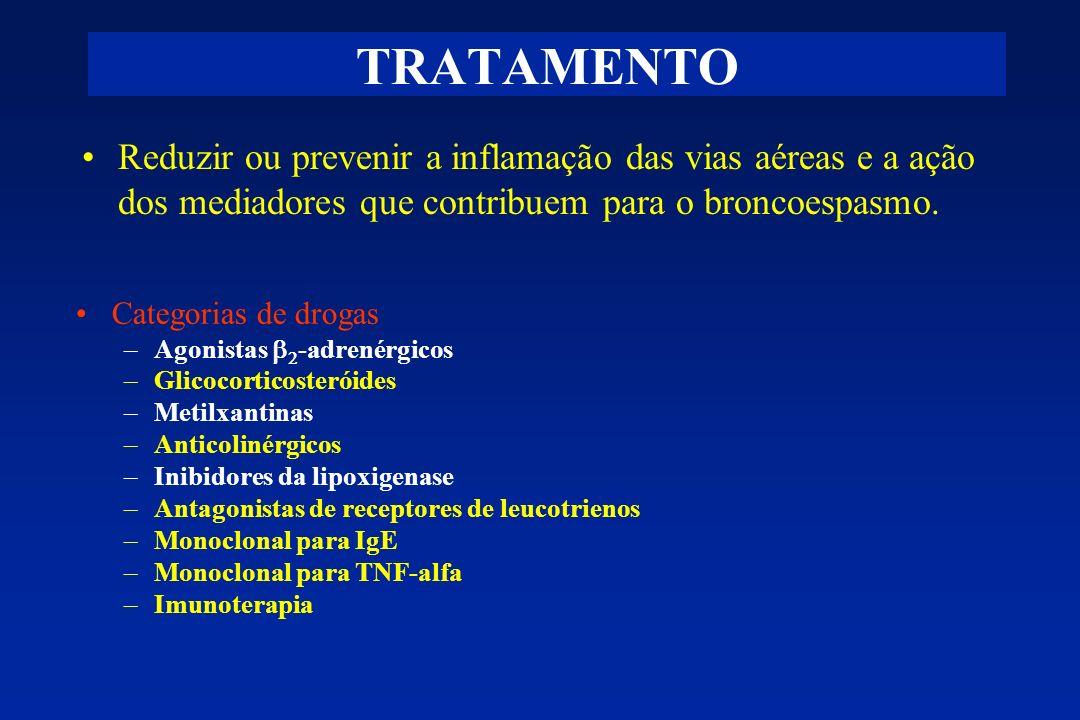 TRATAMENTO Reduzir ou prevenir a inflamação das vias aéreas e a ação dos mediadores que contribuem para o broncoespasmo.