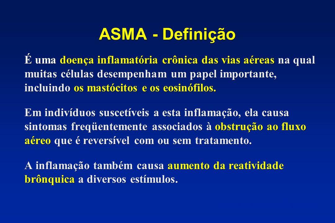 ASMA - Definição