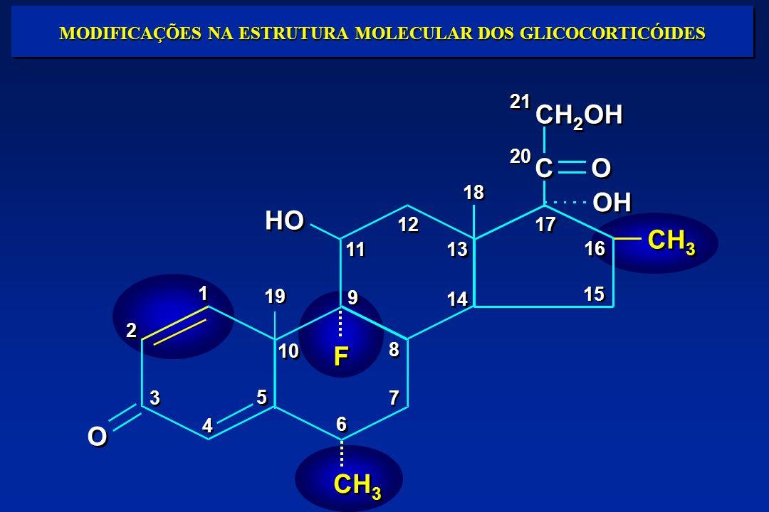 MODIFICAÇÕES NA ESTRUTURA MOLECULAR DOS GLICOCORTICÓIDES