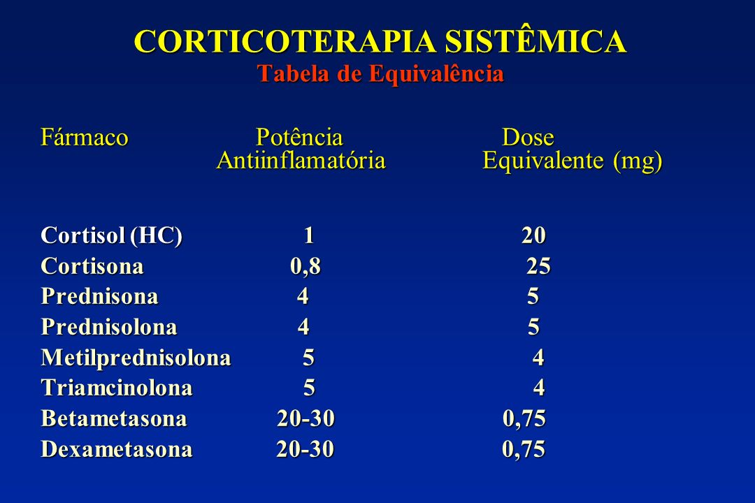 CORTICOTERAPIA SISTÊMICA Tabela de Equivalência