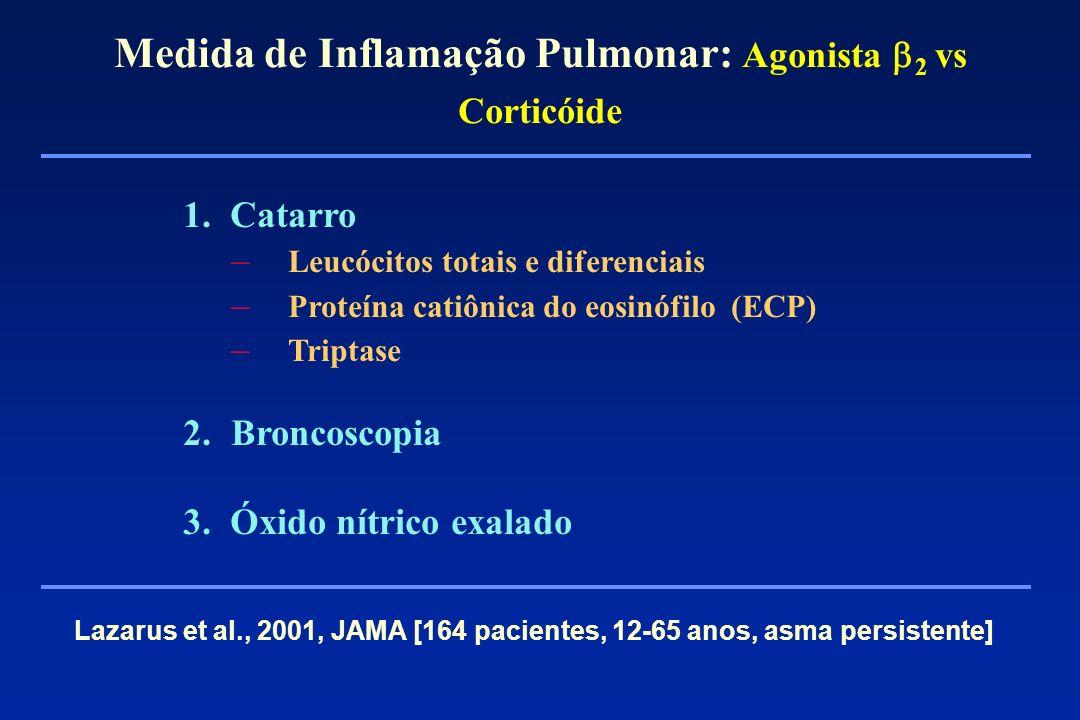 Medida de Inflamação Pulmonar: Agonista b2 vs Corticóide