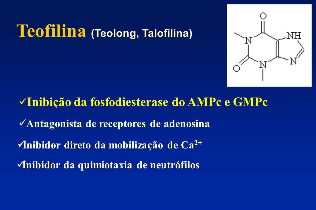 Teofilina (Teolong, Talofilina)
