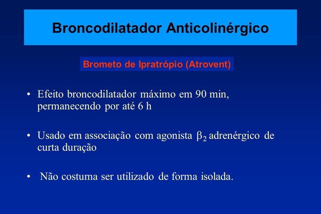Broncodilatador Anticolinérgico