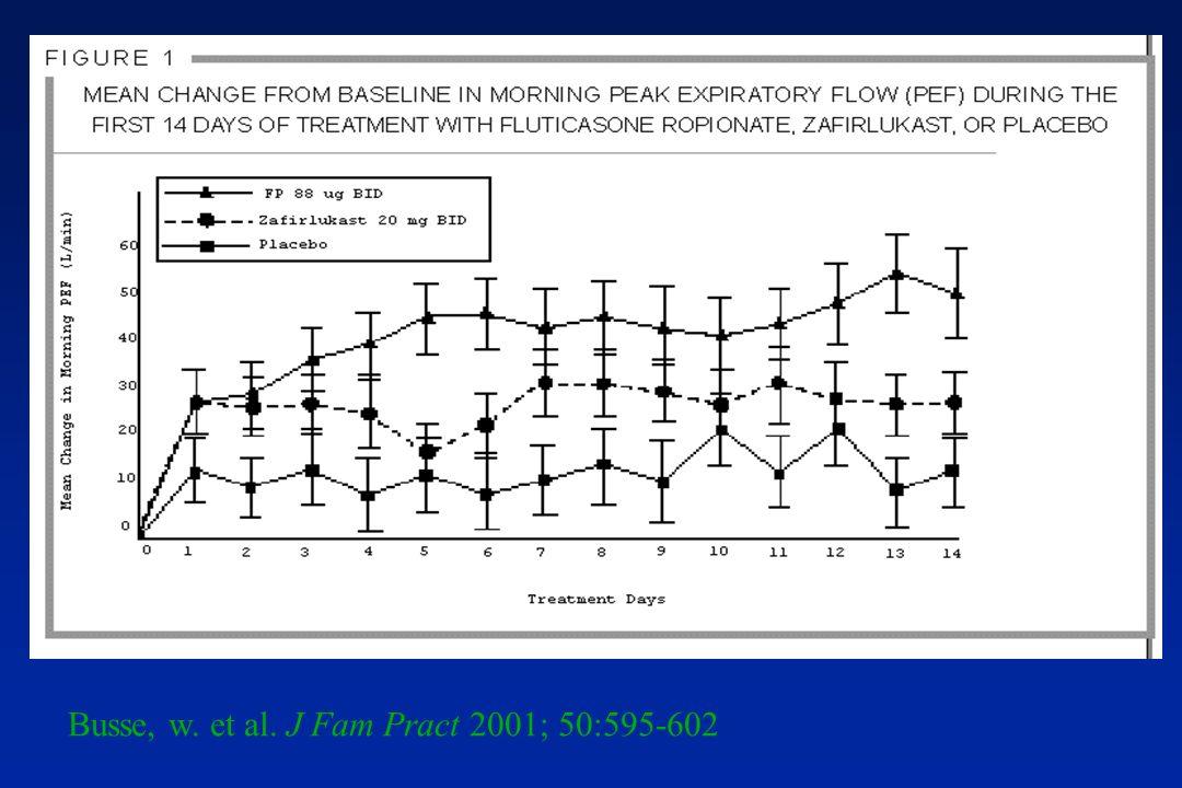 Busse, w. et al. J Fam Pract 2001; 50:595-602