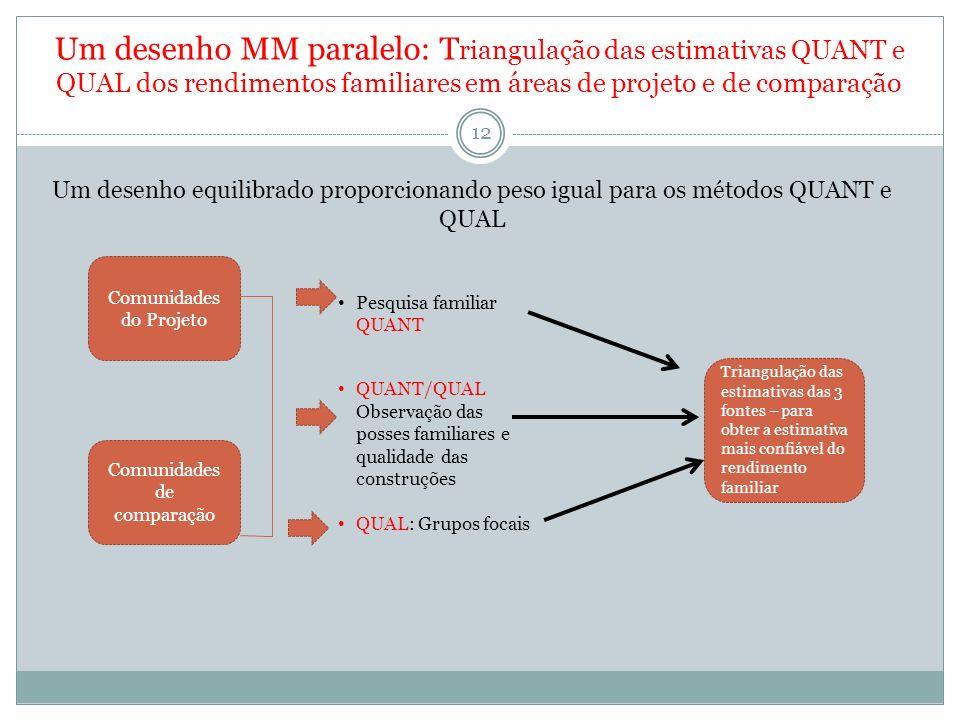 Um desenho MM paralelo: Triangulação das estimativas QUANT e QUAL dos rendimentos familiares em áreas de projeto e de comparação
