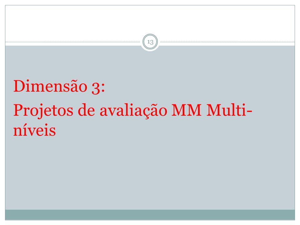 Dimensão 3: Projetos de avaliação MM Multi-níveis