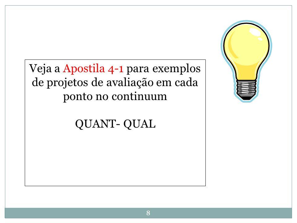 Veja a Apostila 4-1 para exemplos de projetos de avaliação em cada ponto no continuum