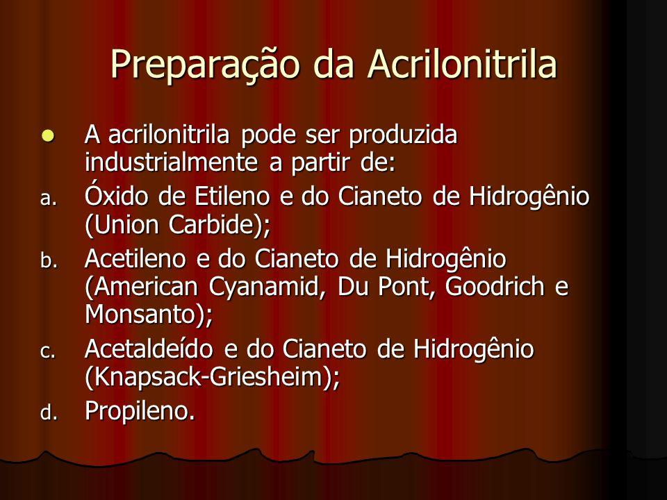 Preparação da Acrilonitrila