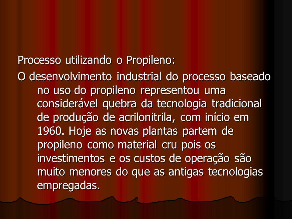 Processo utilizando o Propileno: