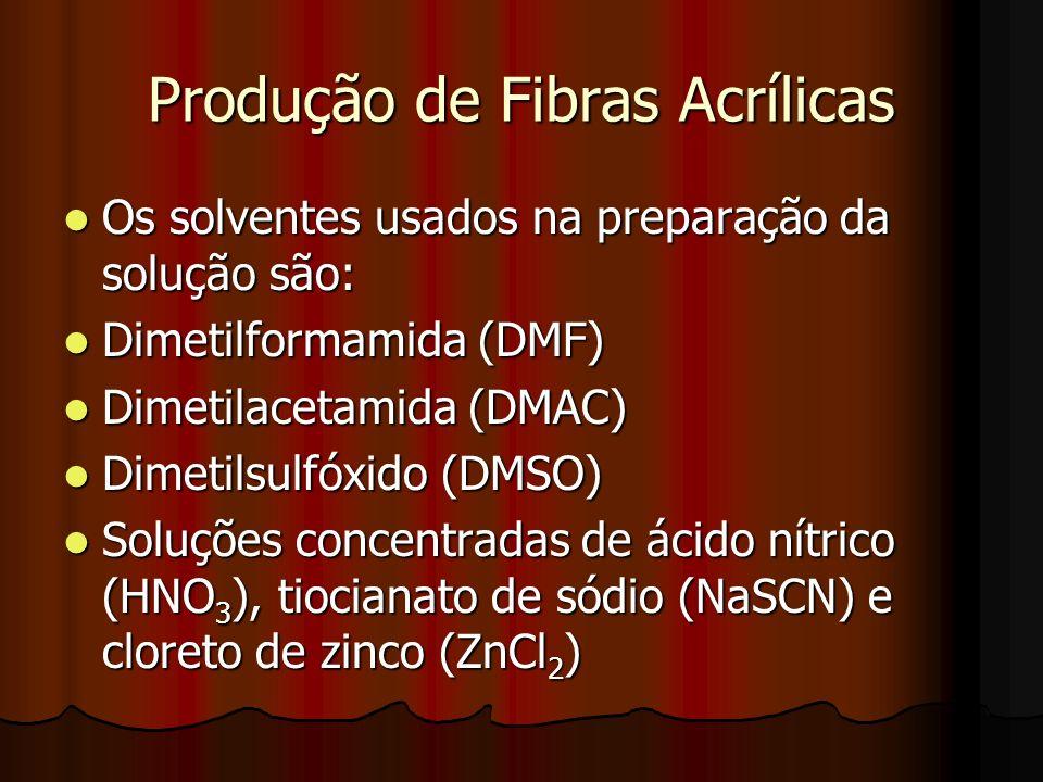 Produção de Fibras Acrílicas