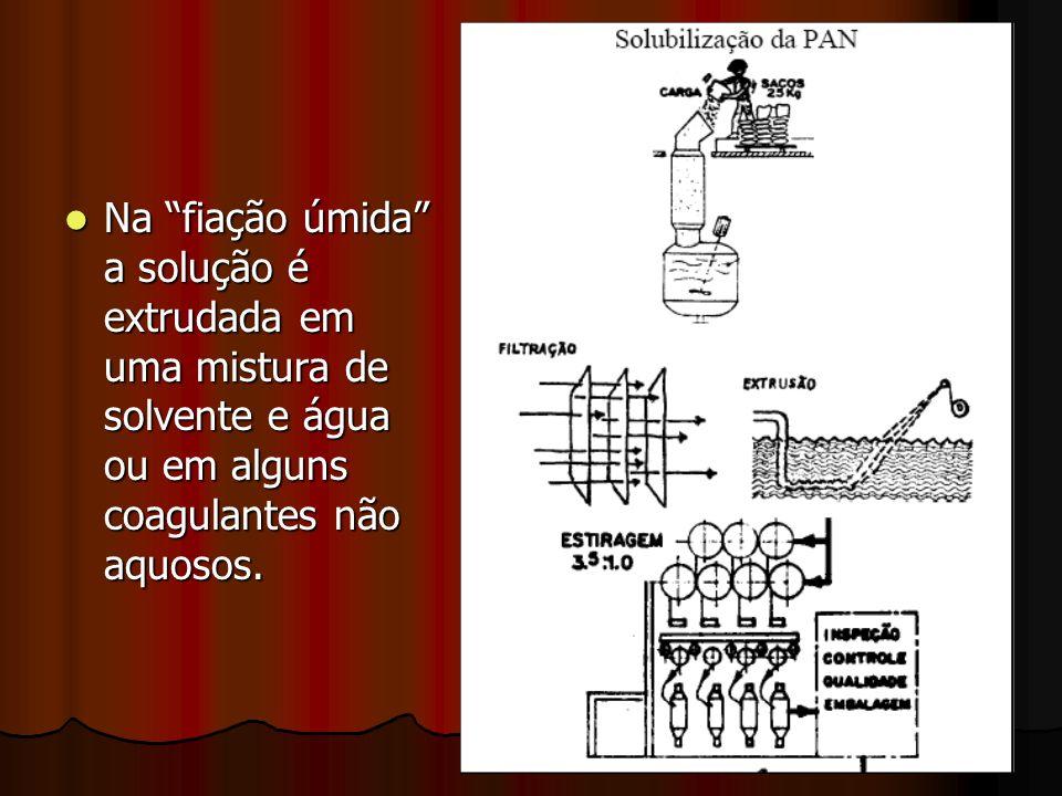 Na fiação úmida a solução é extrudada em uma mistura de solvente e água ou em alguns coagulantes não aquosos.