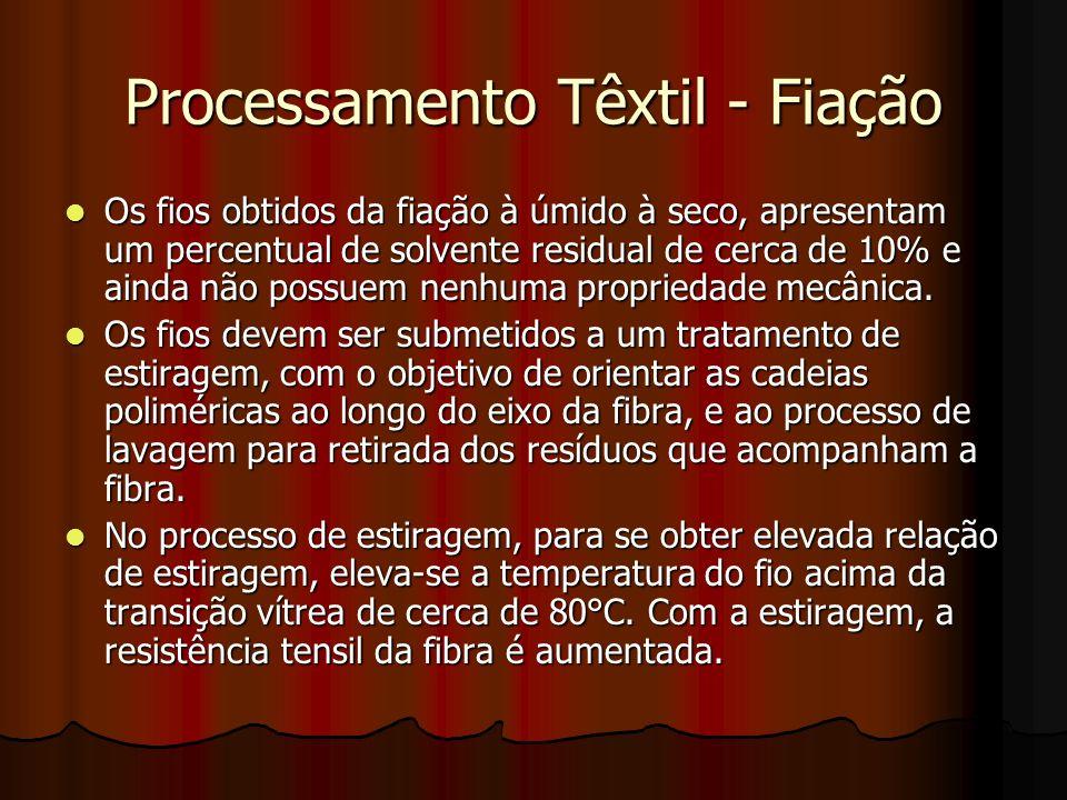 Processamento Têxtil - Fiação