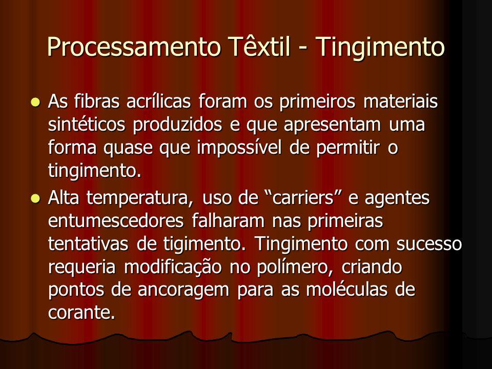 Processamento Têxtil - Tingimento