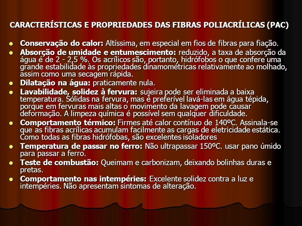 CARACTERÍSTICAS E PROPRIEDADES DAS FIBRAS POLIACRÍLICAS (PAC)