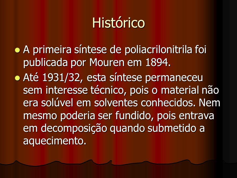 Histórico A primeira síntese de poliacrilonitrila foi publicada por Mouren em 1894.