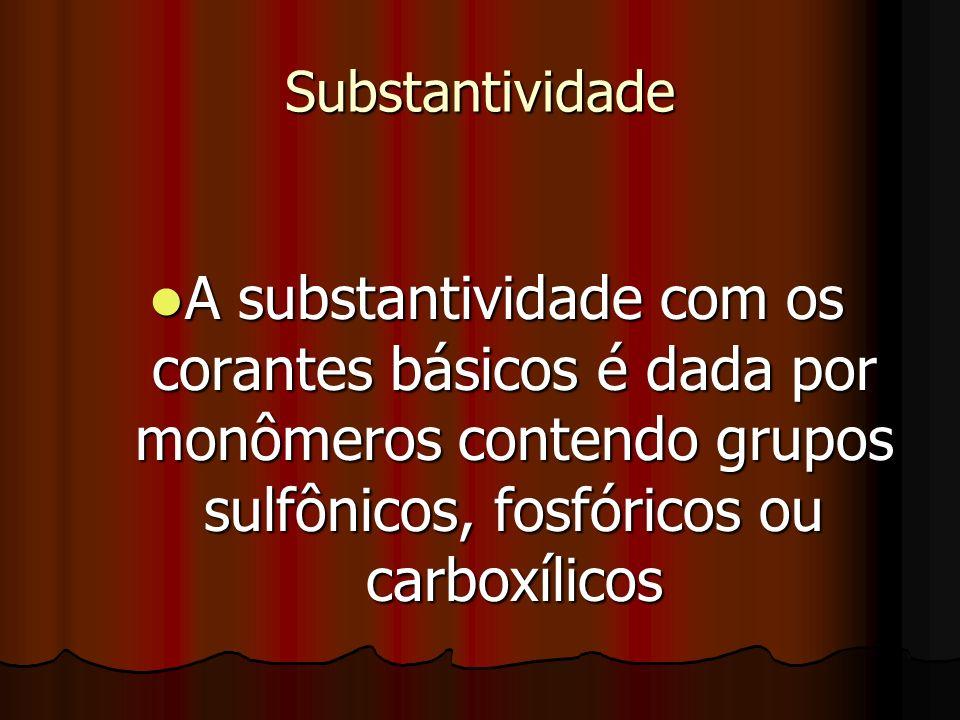 SubstantividadeA substantividade com os corantes básicos é dada por monômeros contendo grupos sulfônicos, fosfóricos ou carboxílicos.