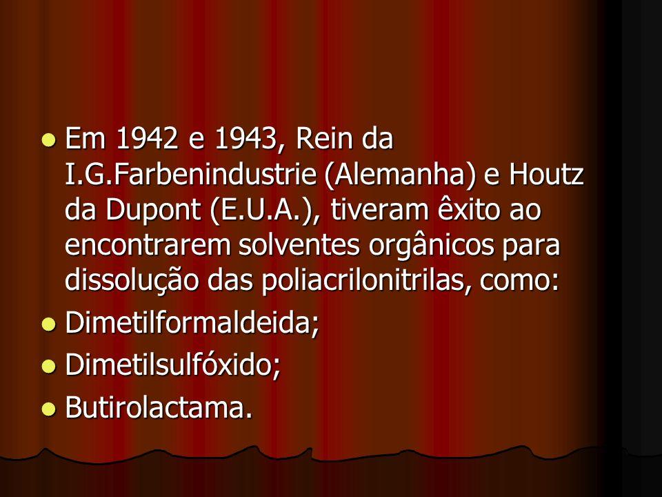 Em 1942 e 1943, Rein da I.G.Farbenindustrie (Alemanha) e Houtz da Dupont (E.U.A.), tiveram êxito ao encontrarem solventes orgânicos para dissolução das poliacrilonitrilas, como: