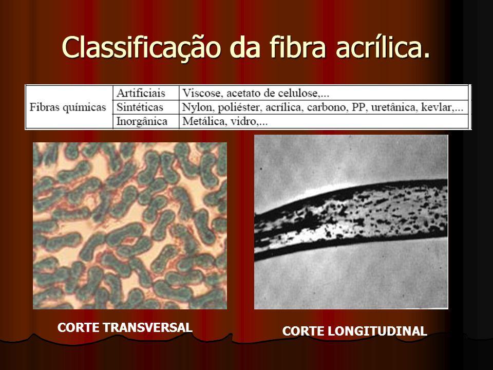 Classificação da fibra acrílica.