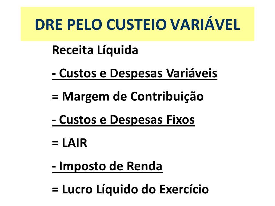 DRE PELO CUSTEIO VARIÁVEL