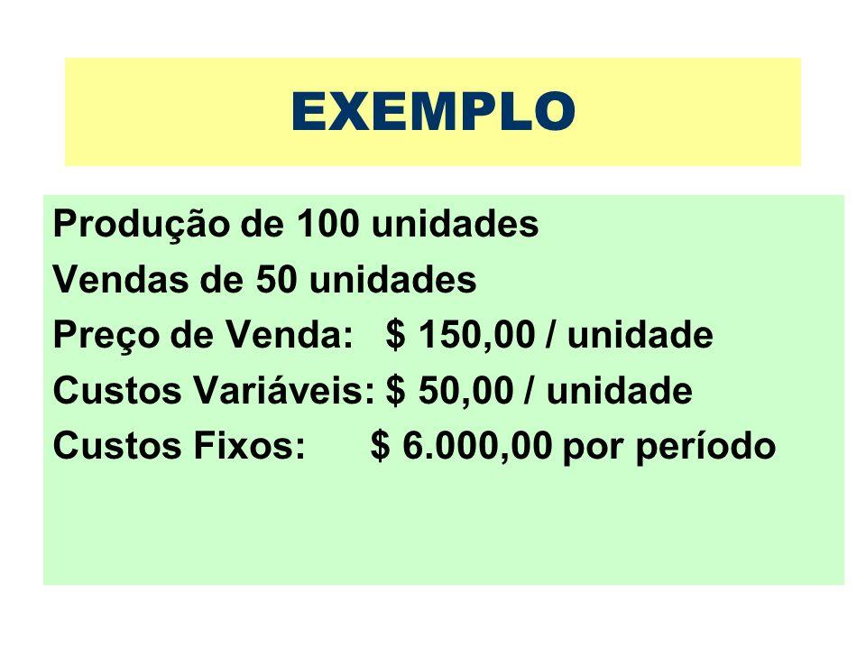 EXEMPLO Produção de 100 unidades Vendas de 50 unidades