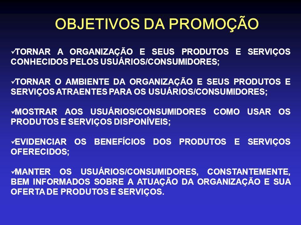 OBJETIVOS DA PROMOÇÃOTORNAR A ORGANIZAÇÃO E SEUS PRODUTOS E SERVIÇOS CONHECIDOS PELOS USUÁRIOS/CONSUMIDORES;