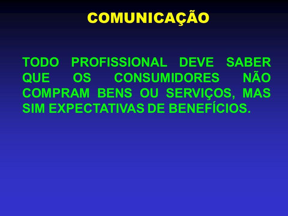 COMUNICAÇÃOTODO PROFISSIONAL DEVE SABER QUE OS CONSUMIDORES NÃO COMPRAM BENS OU SERVIÇOS, MAS SIM EXPECTATIVAS DE BENEFÍCIOS.
